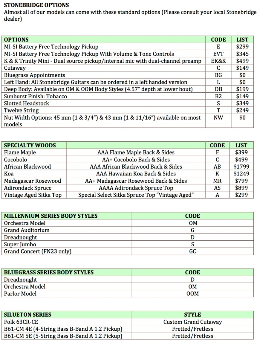 STONEBRIDGE OPTIONS & Specs Pg 1